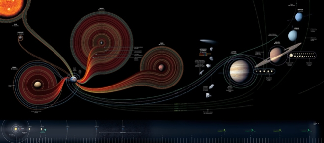 50-years-of-space-exploration-science-infographic2