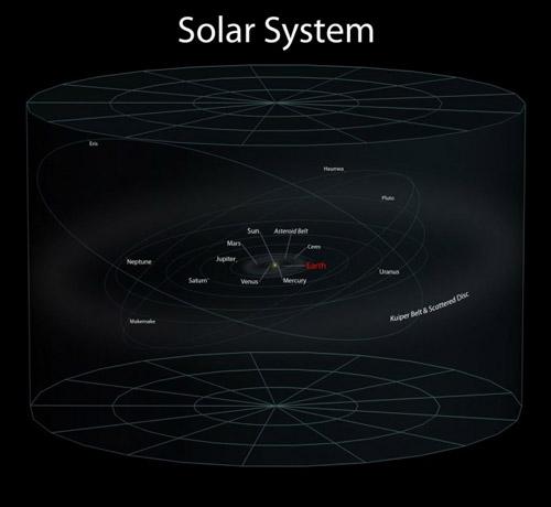 sistema-solare-2-700x644