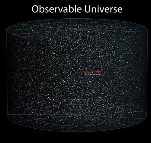universo-osservabile1-700x665