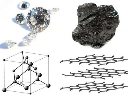 diamante-grafite-struttura-chimica