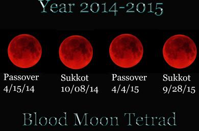 luna di sangue tetrade eclissi lunare