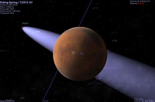 Mars_Siding_Spring_19-10-14