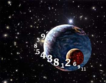 Numerologist-Review-Post
